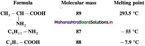 Maharashtra Board Class 12 Chemistry Solutions Chapter 14 Biomolecules 59