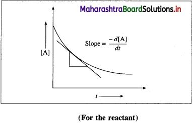 Maharashtra Board Class 12 Chemistry Solutions Chapter 6 Chemical Kinetics 8
