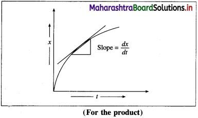 Maharashtra Board Class 12 Chemistry Solutions Chapter 6 Chemical Kinetics 9